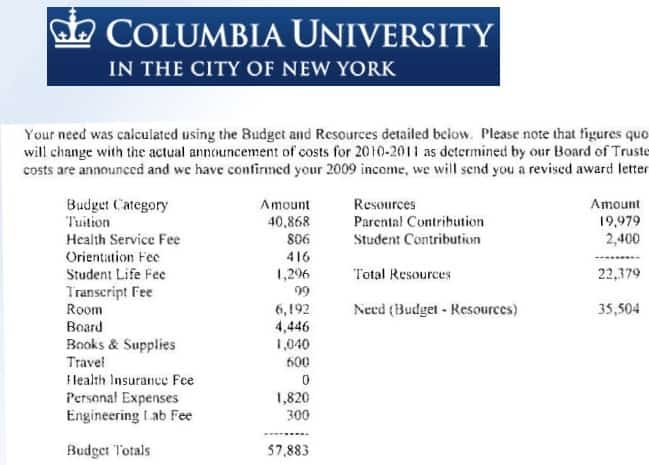 financial aid award letter rutgers are these financial aid letters misleading 21700 | Columbia 1 j