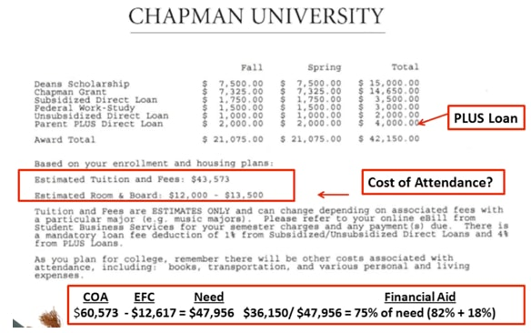 Sample Letter Requesting Financial Assistance Tuition. Chapman Don t Be Tricked By Misleading Financial Aid Letters