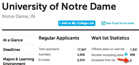college waitlist letters